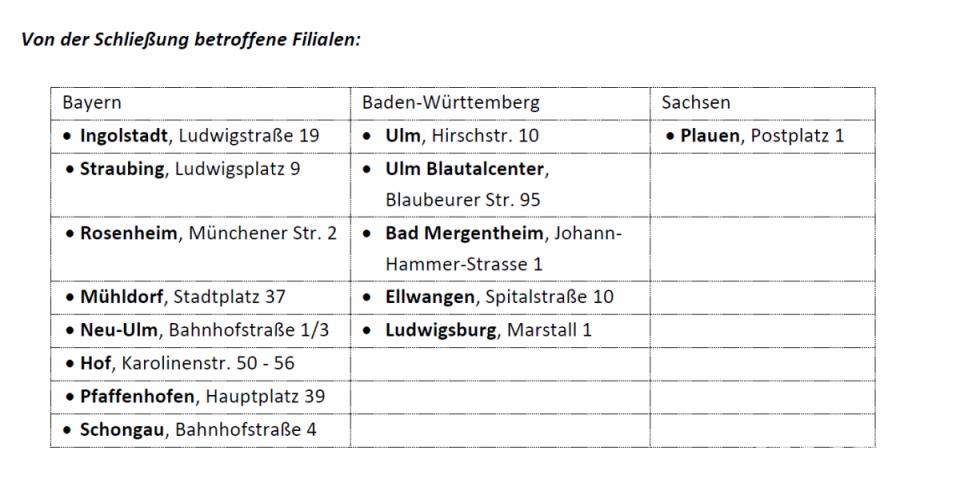 Insolvenz: Traditionsunternehmen K&L schließt Filialen in Bayern