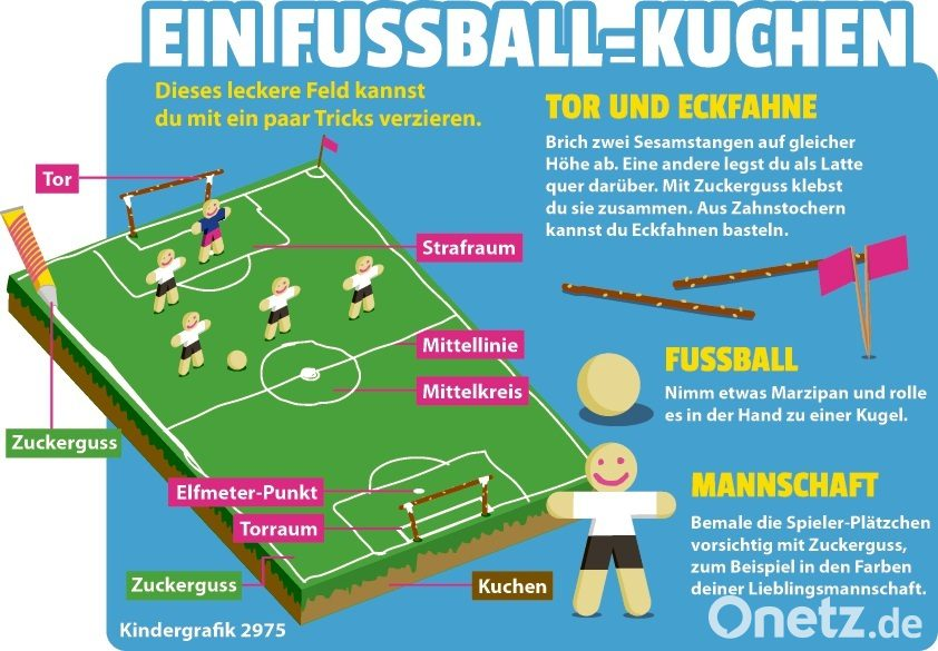 Backen Fur Die Fussball Em Onetz