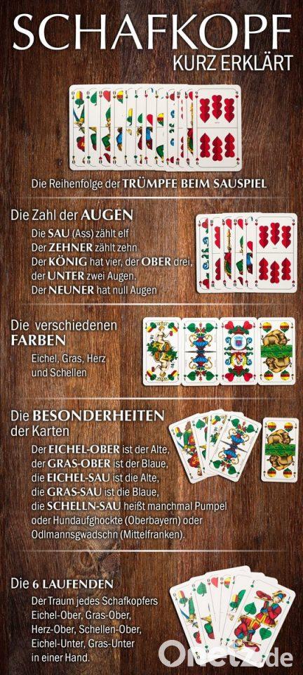 Schafkopf Online Lernen